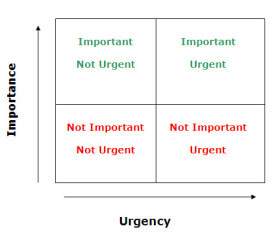 A mastery tip on time management for entrepreneurial physicians