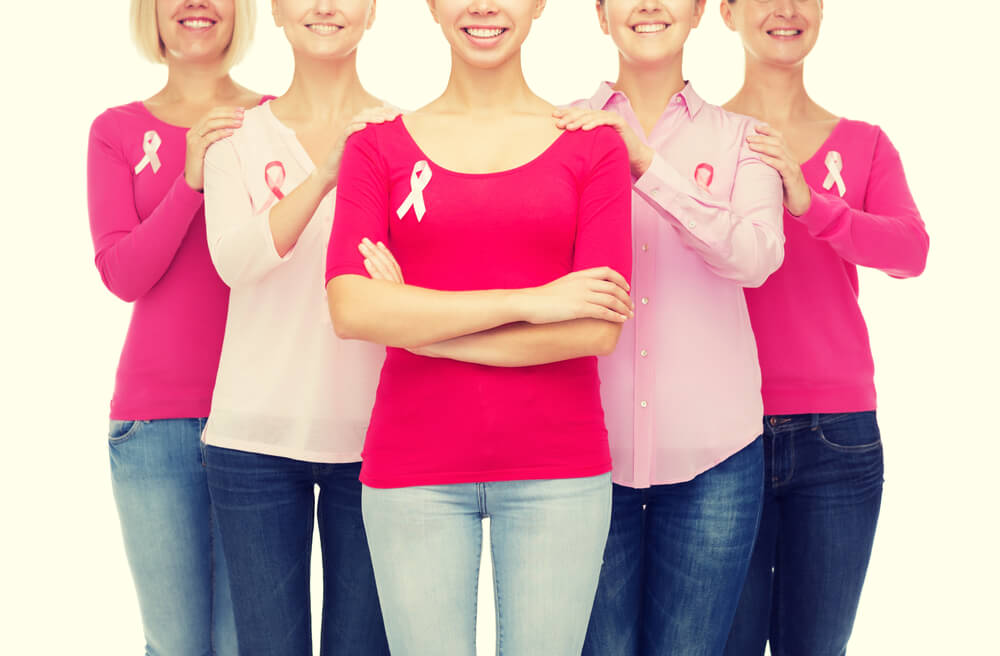 Can Breast Cancer Be Predicted Before it Develops?